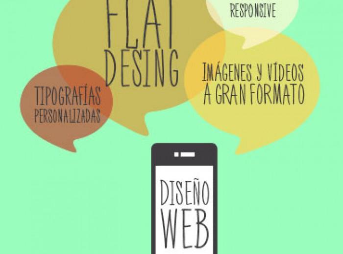 Tendencias y estilos en diseño web